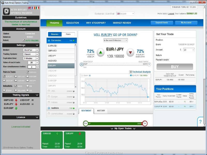 Binary Option Robot – Auto Trading Signal Software