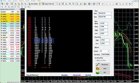 Decompiler mq4 torrent download ex4 to Free Ex4