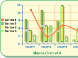 Manco.Chart for .NET