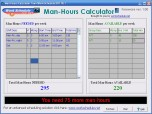 Man-Hours Calculator