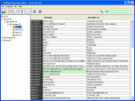 Properties Editor (Java i18n tool) Screenshot