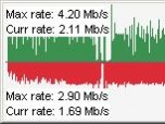 Simple Bandwidth Monitor