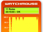 WatchMouse Site Monitor