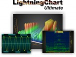 LightningChart Ultimate SDK