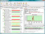 IPHost Network Monitor Freeware