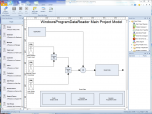 SLPSoft Interactive Application Modeling V2013