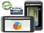 TeeChart NET for Xamarin.Android